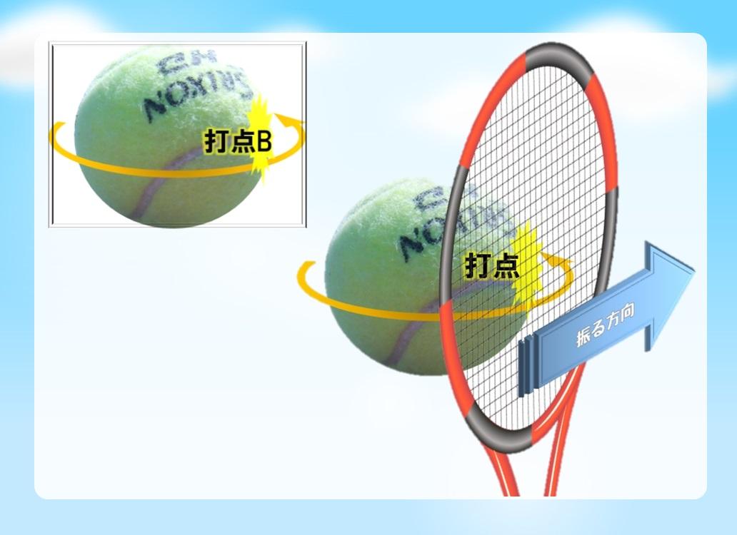 テニス スライスサーブ 振り方 コツ